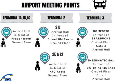 FM7 Resort Hotel Meeting Points